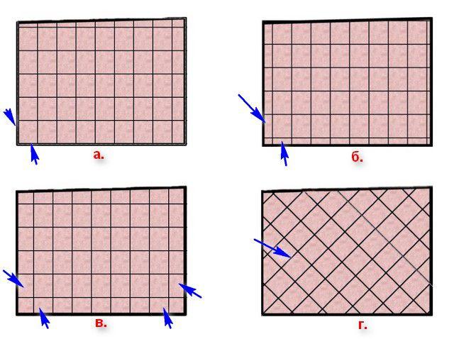 Основные варианты базового размещения плитки относительно стен