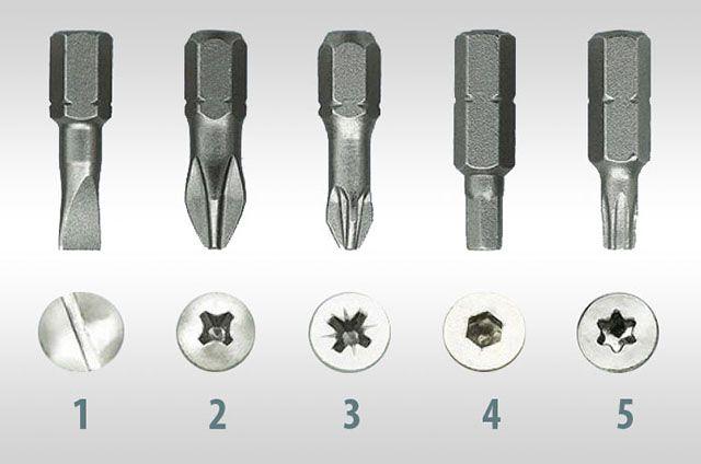 Для каждого шлица сществует свой инструмент: отвертка или бита