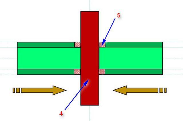 Принцип стыковой сварки ПП-труб, схема №3
