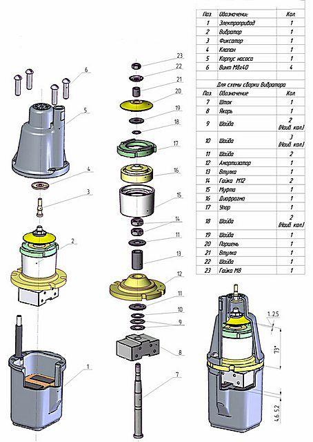 Схема устройства насосов вибрационного типа