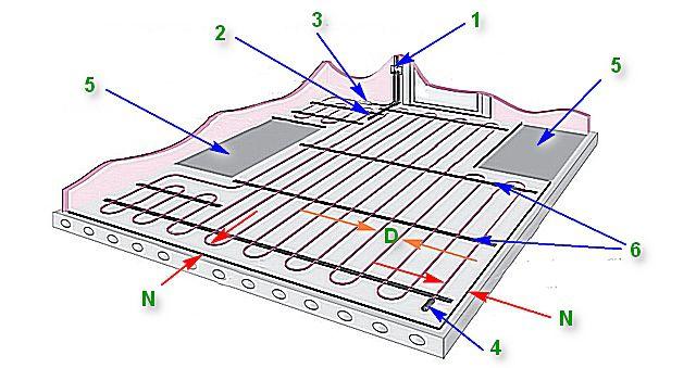 Пример схемы раскладки нагревательного кабеля