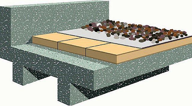 Балластное крепление – покрытие прижимается слоем верхней засыпки