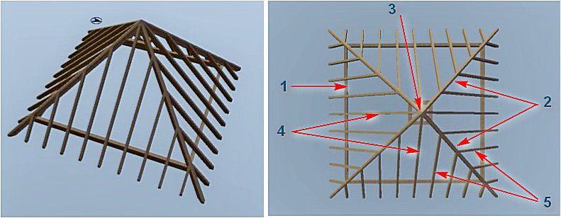 Базовое устройство и основные элементы стропильной системы шатровой крыши