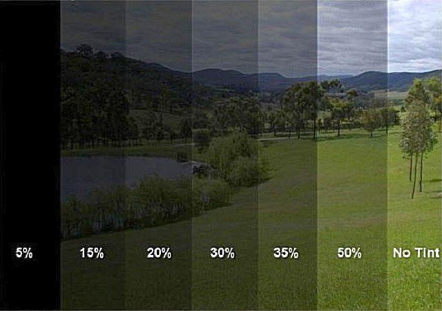 Примерная шкала степени прозрачности солнцезащитного пленочного покрытия.
