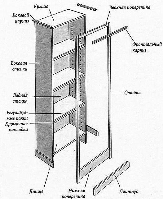 Несложная модель узкого шкафа-пенала