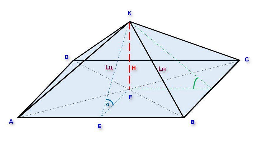 Пирамида с квадратом в основании.