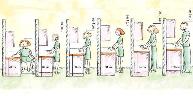 Большинство выпускаеых кухонных гарнитуров сделаны для удобства людей среднего роста