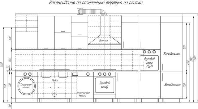 Разметка фартука невозможна без плана размещения кухонного гарнитура