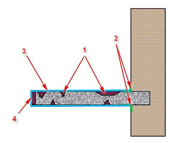 Схема поверхностного ремонта и качественной гидроизоляции балконной плиты