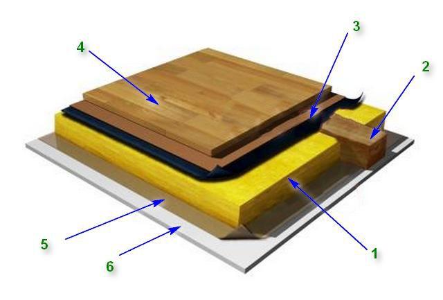 При расчете термоизоляции для перекрытия могут учитываться все слои конструкции, по обстоятельствам