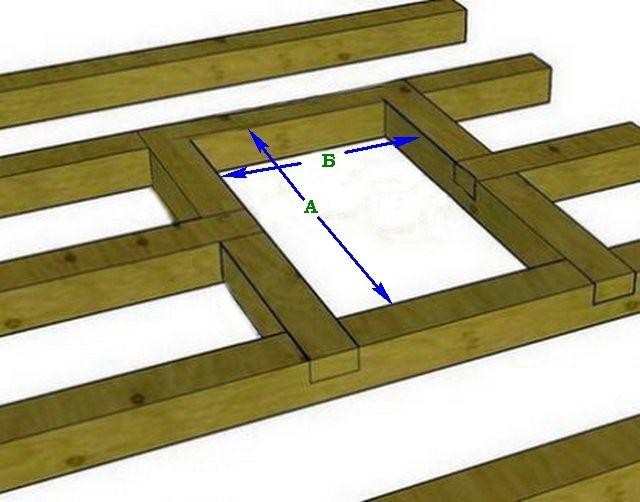 Посадочное «гнездо» для установки проходного короба. Размеры «А» и «Б» соответствуют габаритам (длине и ширине) приобретенного прохода.