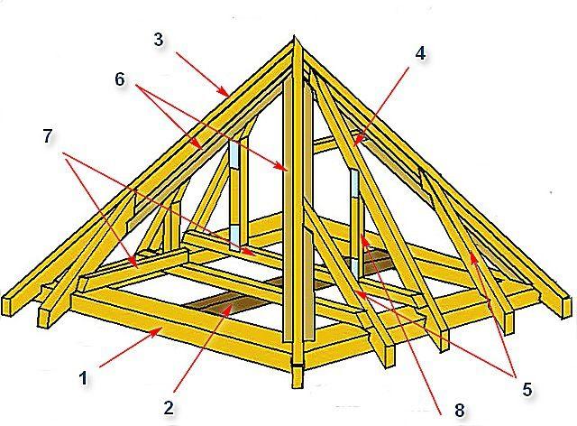 Вариант усиления конструкции шатровой крыши