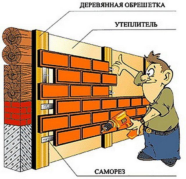 Панели обычно оснащаются замковыми соединениями, и их монтаж – несложен и интуитивно понятен.
