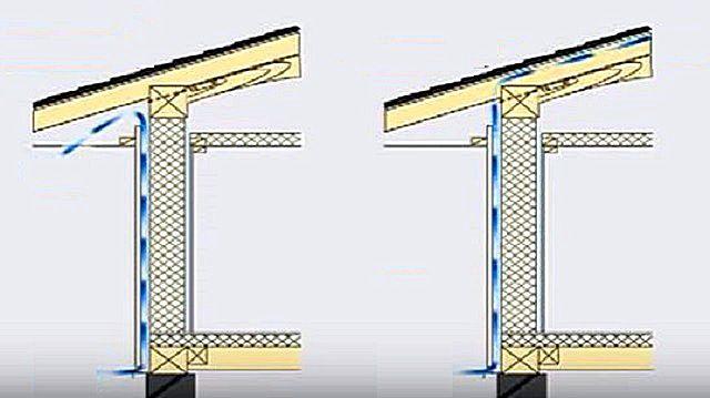 Стандартное решение при облицовке здания фиброцементными панелями – это создание вентилируемого фасада
