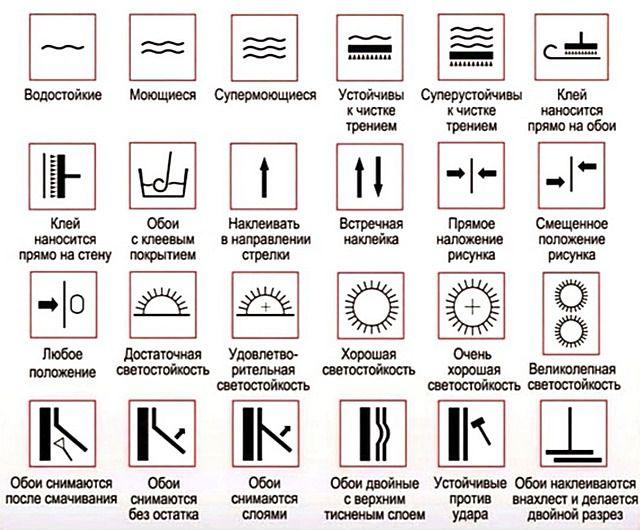 Значения пиктограмм, указываемых на ярлыках обойных рулонов