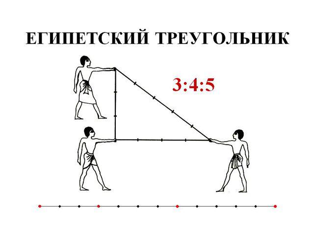 Жители Древнего Египта не сдавали ЕГЭ, но понятие о геометрии имели