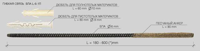 Такая гибкая связь применяется с соответсвующим материалу несущих стен дюбелем