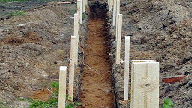 Калькулятор расчета количества песчано-гравийной смеси для подушки фундамента