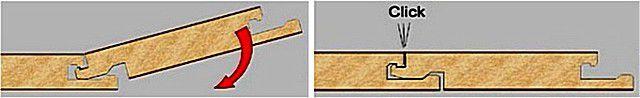 Принцип соединения панелей ламината, оснащённых замком типа «Click»