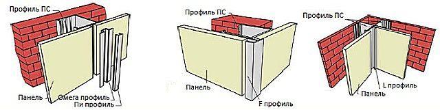 Основные принципы крепления отделочных панелей на каркасную конструкцию