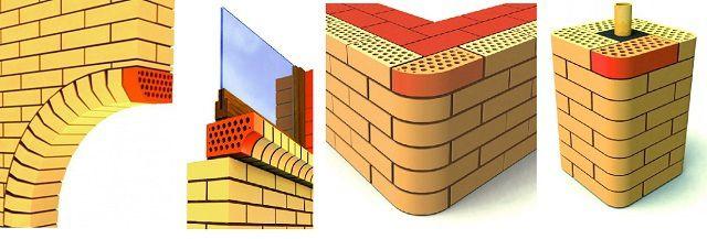 На этой иллюстрации представлена только небольшая часть существующих способов отделки с помощью фигурного клинкерного кирпича