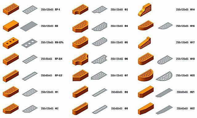 Иллюстрация показывает возможное разнообразие форм клинкерного кирпича для облицовки фасадов