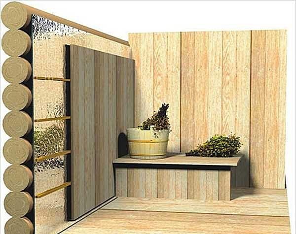 Возможная схема утепления деревянного сруба бани с помощью фольгированного материала