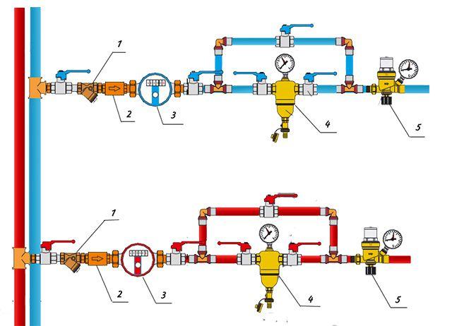 Вариант реализации узла учета и водоподготовки