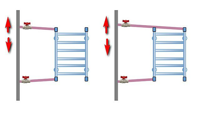 Несложная в исполнении схема установки полотенцесушителя в двух вариантах – с боковым и диагональным подключением