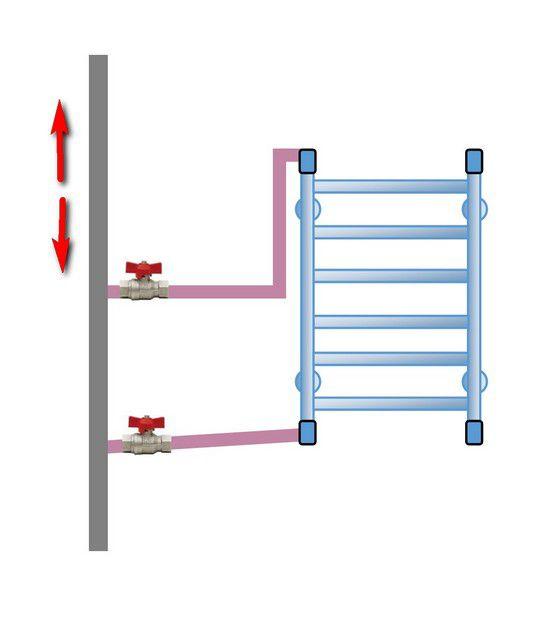Еще один вариант бокового подключения полотенцесушителя без заужения или смещения байпаса