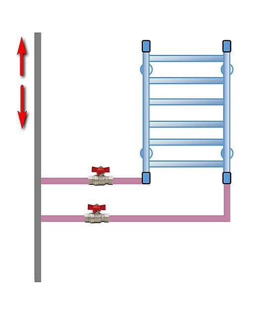 Подключение полотенцесушителя-«лесенки» снизу, с прямым, не зауженным и не смещенным байпасом