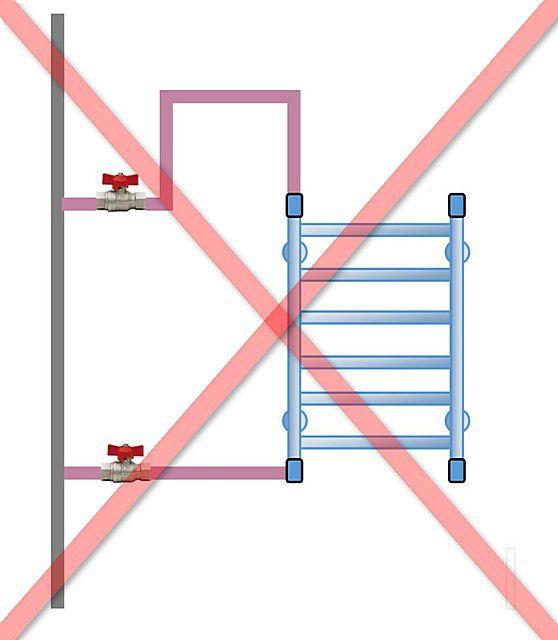 «Горб» на участке верхней подводки – это гарантированное завоздушивание и прекращение циркуляции через полотенцесушитель.