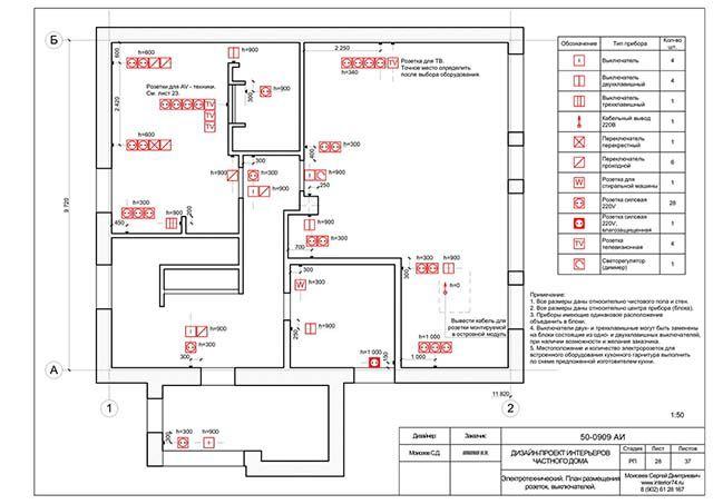 План расположения розеток и выключателей в квартире