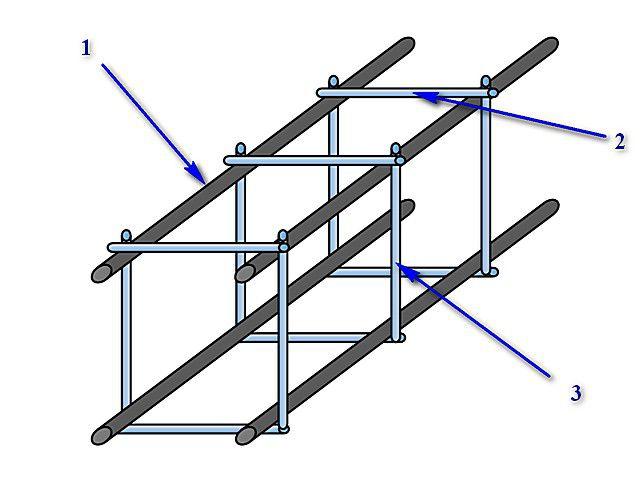 Наиболее часто применяемая схема армирования прямых участков ленточных фундаментов неглубокого заложения