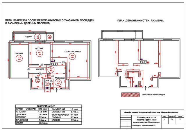 Пример графического плана перепланировки квартиры