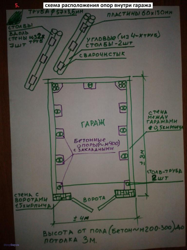 Схема расположения опор внутри гаража