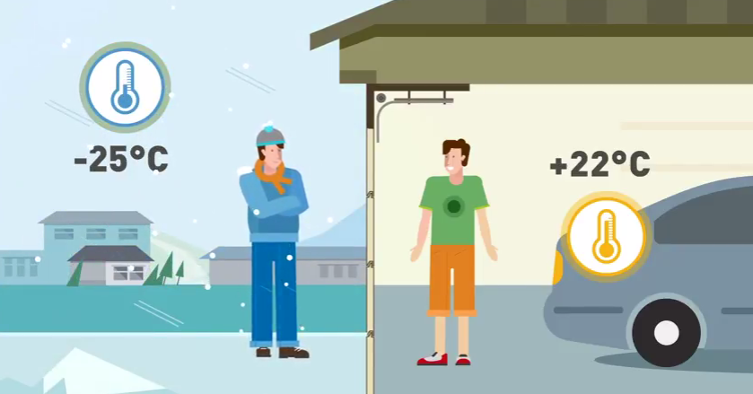 Современные секционные ворота позволят сохранить благоприятный микроклимат и тепло в гараже