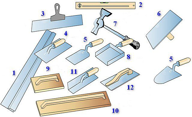Набор инструментов для выполнения штукатурных работ