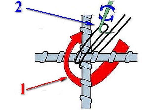 Два приёма увязывания узла – заведение проволочной петли и дальнейшее скручивание крючком