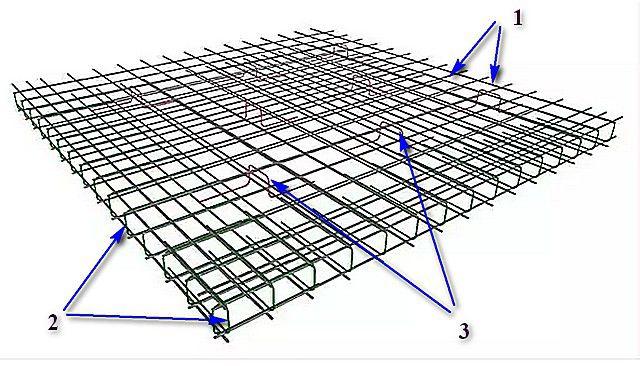 Рекомендуемая схема армирования плитного фундамента