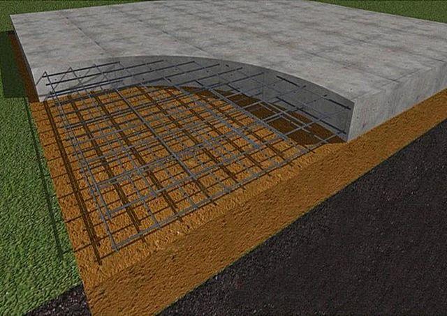 На этой схеме упрощенно показан самый распространенный вариант монолитной плиты – с равной ее толщиной по все площади