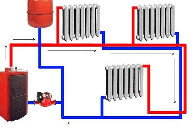 Петля Тихельмана - это подарок для тех, кто не любит балансировать радиаторы