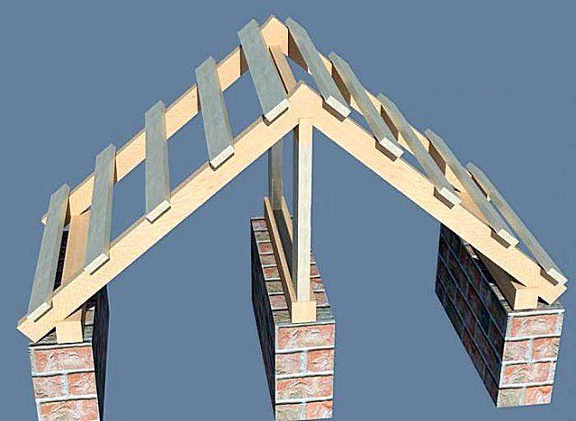 Конструкция крыши с наслонными стропилами