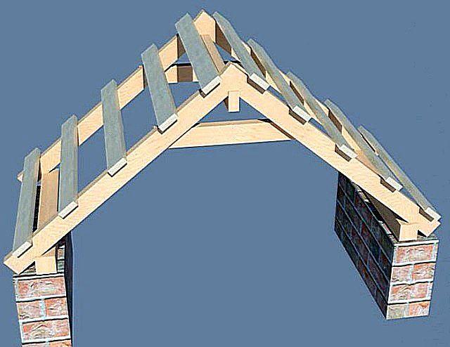 Конструкция крыши с висячими стропилами