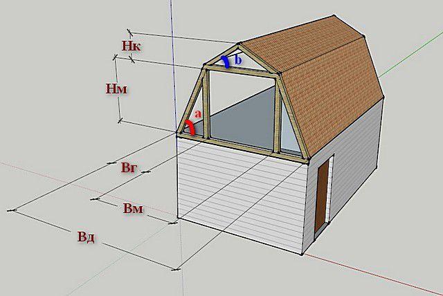 Схема для проведения расчетов ширины и высоты помещения