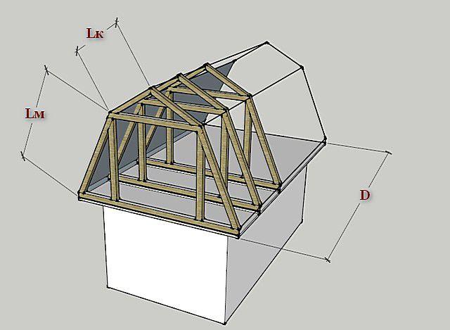 Схема для подсчета суммарной площади кровельного покрытия мансардной ломаной крыши