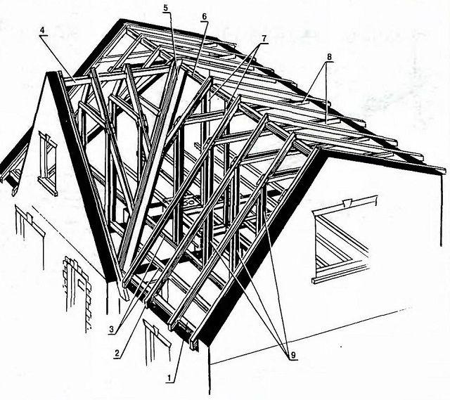 Элементы стропильной системы многощипцовой крыши