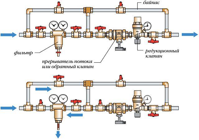 Работа универсального автоматического узла подпитки в различных режимах