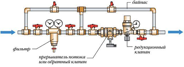 Cхема универсального узла автоматической подпитки