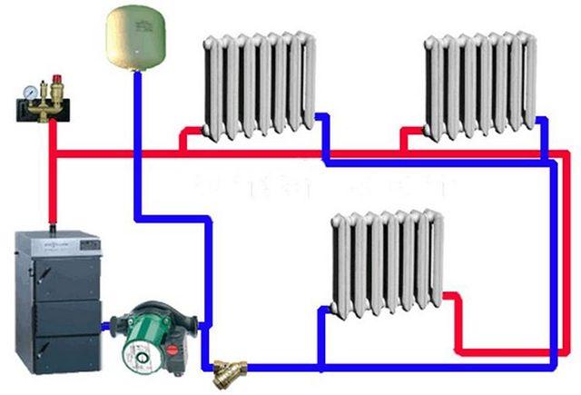 В закрытой системе отопления теплоноситель находится под постоянным контролем и избавлен от «дурного влияния» внешней среды